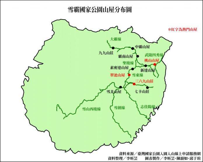 初聲/邱于瑄、李昕芸、陳韻如製作