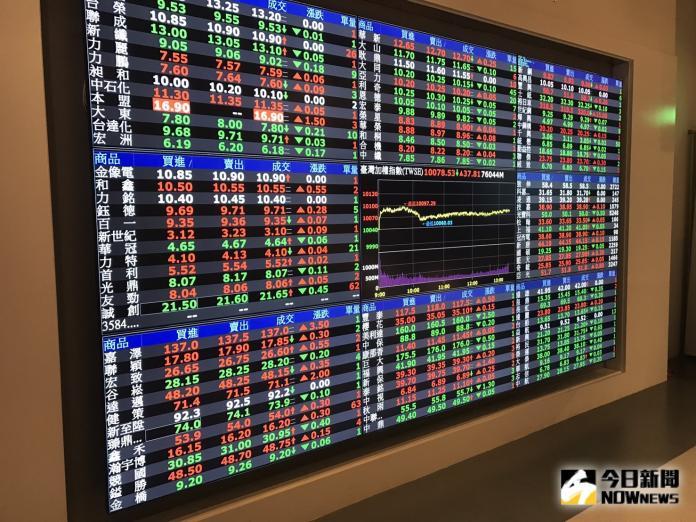受貿易戰衝擊!台股開低走低 收盤慘跌183點、年線失守