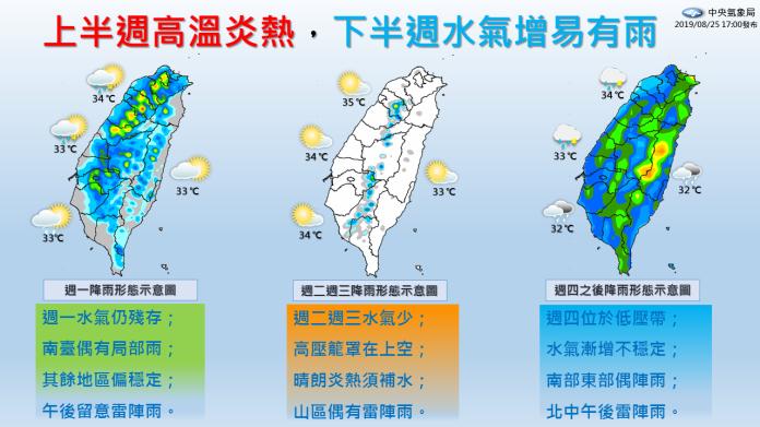 颱風「楊柳」恐生成 炎熱天氣至周三東南部防降雨