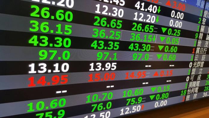 貿易戰升溫亞股慘綠 台股早盤跌180點回測年線