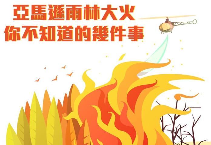 ▲國民黨在臉書發文談論亞馬遜雨林大火。(圖/翻攝自國民黨臉書)