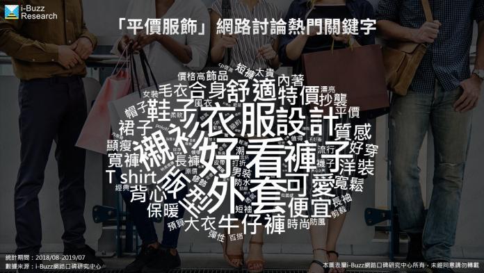 ▲(圖/翻攝自 i-Buzz 網路口碑研究中心)