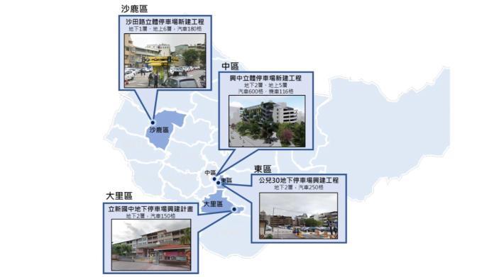 中市4案立體停車場 再獲前瞻計畫補助