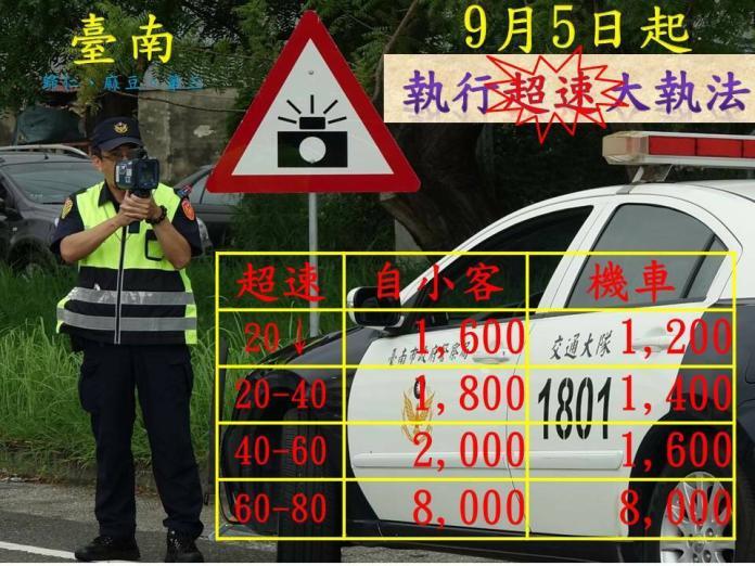 台南市警方9月5日開始,啟動大執法第二彈