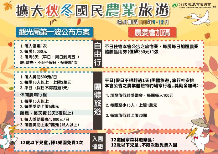 ▲農委會公布「秋冬農遊」懶人包。(圖/農委會提供)