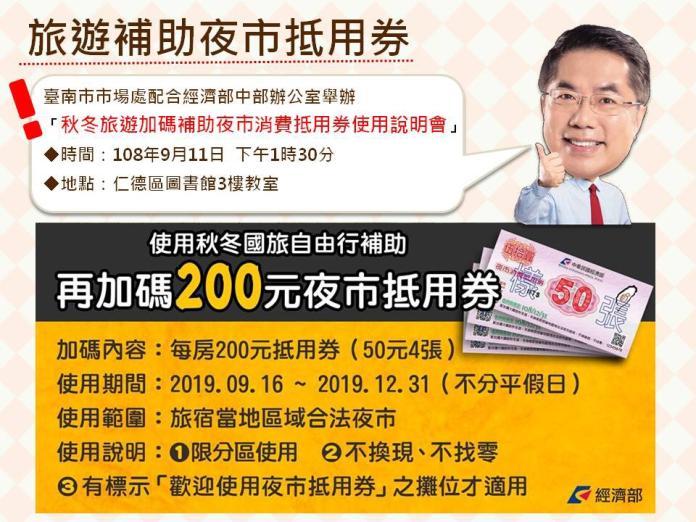 為促進夜市消費,台南將發放夜市抵用券