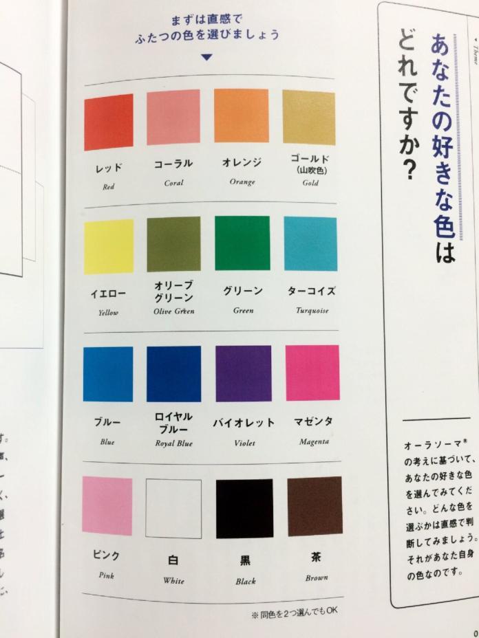 <br> ▲推特上瘋傳的顏色心理測驗。(圖/翻攝推特 @HunterHunterki )