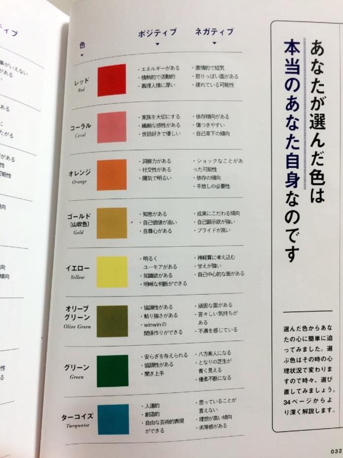 <br> ▲每個顏色背後代表不同的優缺點。(圖/翻攝推特 @HunterHunterki )
