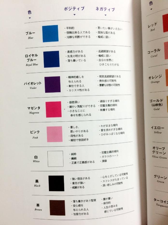 <br> ▲▲每個顏色背後代表不同的優缺點。(圖/翻攝推特 @HunterHunterki )