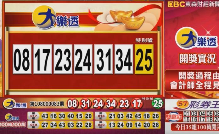 ▲大樂透再度開獎,頭獎上看4.4億元,並加開35組100萬元獎項。(圖/擷取自東森財經新聞)