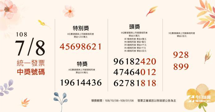 ▲108 年 7-8 月期統一發票完整中獎號碼。(圖/NOWnews製表)