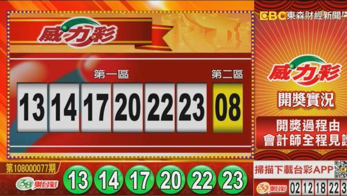 ▲連續12期摃龜的威力彩再度開獎,頭獎上看4.7億元。(圖/擷取自東森財經新聞)