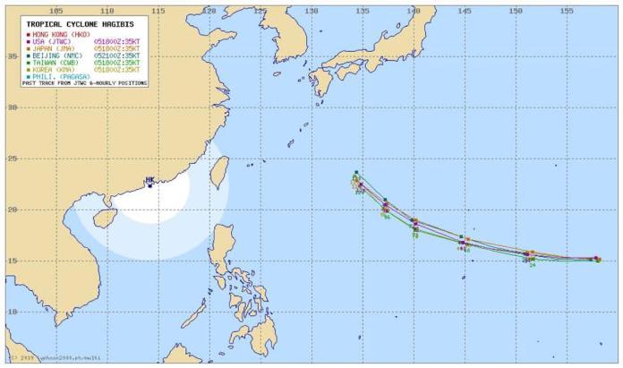 哈吉貝恐成超級颱風 一張圖看懂各國路徑預測