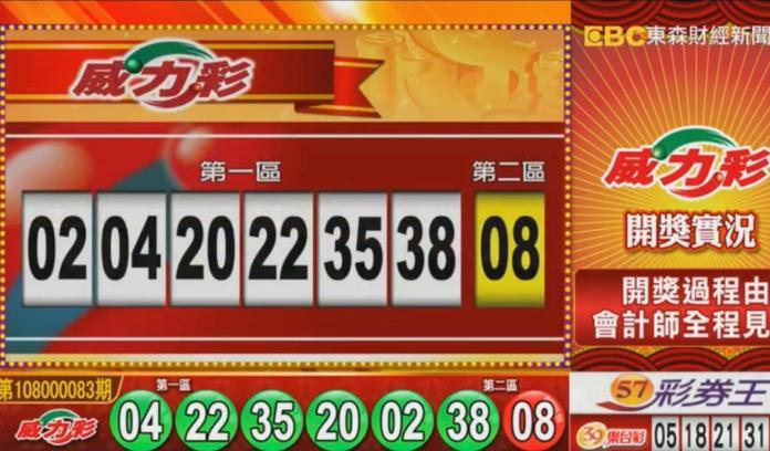 ▲威力彩開獎了,頭獎上看6.3億元。(圖/擷取自東森財經新聞)