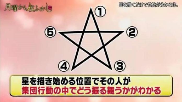 ▲日本超準心理測驗!你畫五芒星從哪下筆?答案就能看出你的真實人格。(圖/取自 gamme )