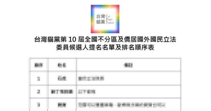 台灣貓黨推「<b>不分區名單</b>」!候選貓曝光 黃國昌也參一咖