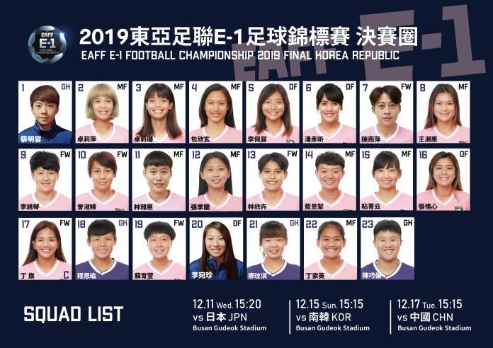 足球/陣容有看頭!旅外回歸 中華女足出征<b>東亞盃</b>