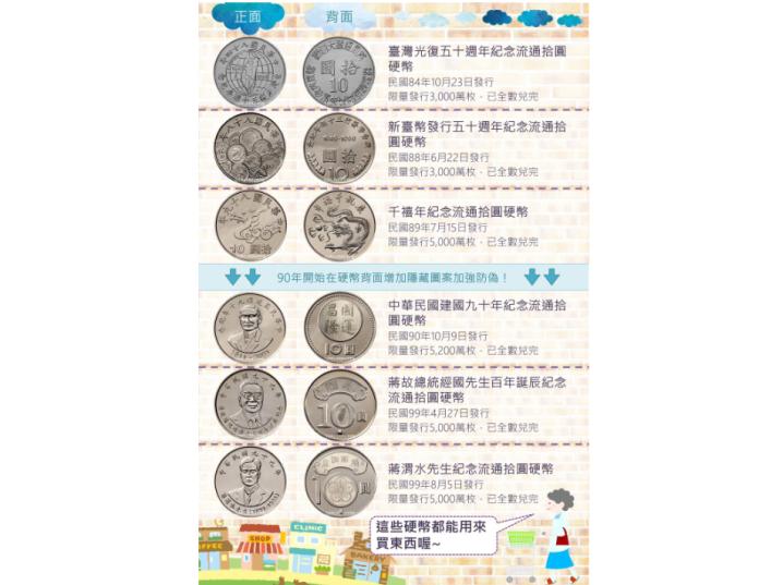 10元<b>硬幣</b>不只2種版本 這6種紀念流通幣也能交易使用