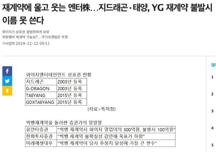 <br> ▲《Heraldcorp》報導GD跟太陽的藝名已被YG註冊。(圖/Heraldcorp官網)