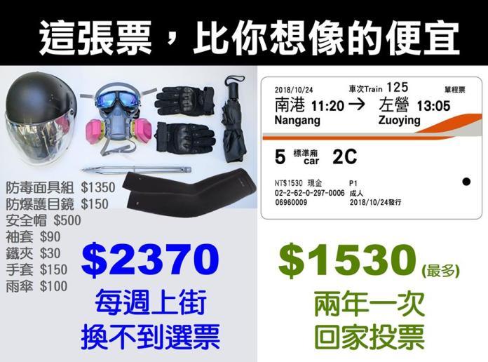 ▲一張對比圖讓人秒懂返鄉投票的價值。(圖/翻攝自台灣肉圓世界同行臉書)