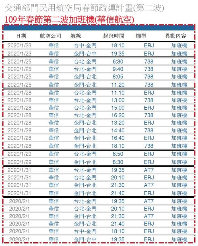 華信航空加班機資訊