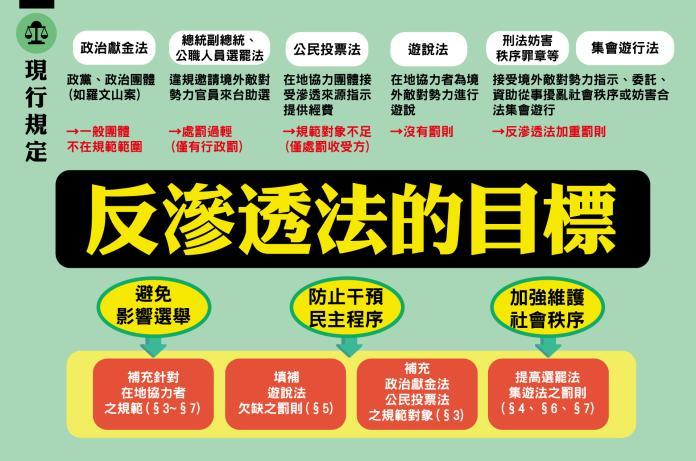 國民黨9月就杯葛反滲透法?曾銘宗打臉民進黨12月才提案