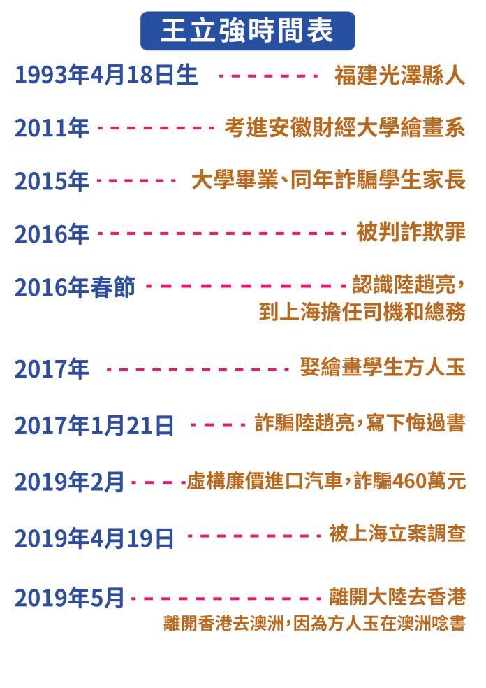 <br> 國民黨義務副祕書長蔡正元9日公布「王立強是假共諜」相關資料。(圖 / 國民黨提供)