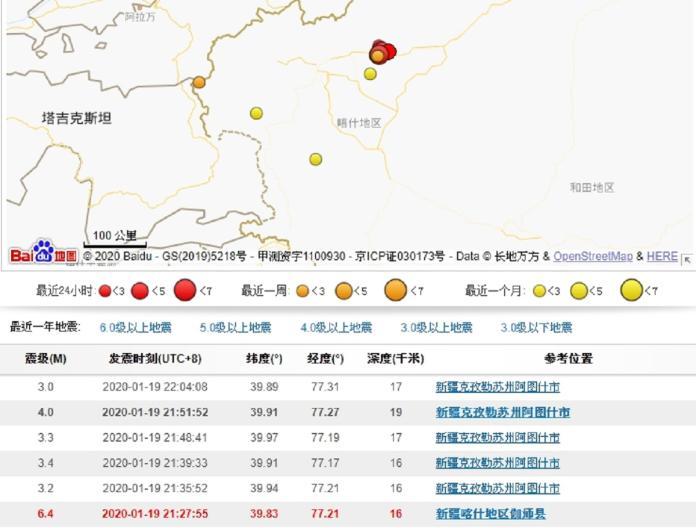 新疆21:27發生規模6.4<b>強震</b>!後續連發5起高強度餘震