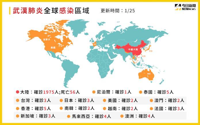 3張圖就能看懂!武漢肺炎大事記、全球疫情