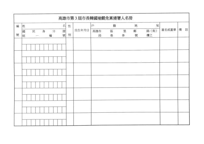 罷免高雄市長韓國瑜第二階段連署相關表格。(圖/We care高雄 提供)