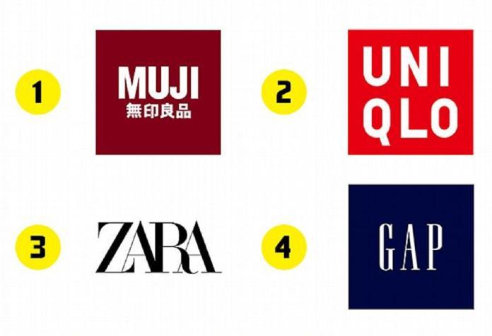 ▲買衣服你會選哪個牌子?測出你最沒自信的點是什麼。(圖/翻攝自Look Pretty)