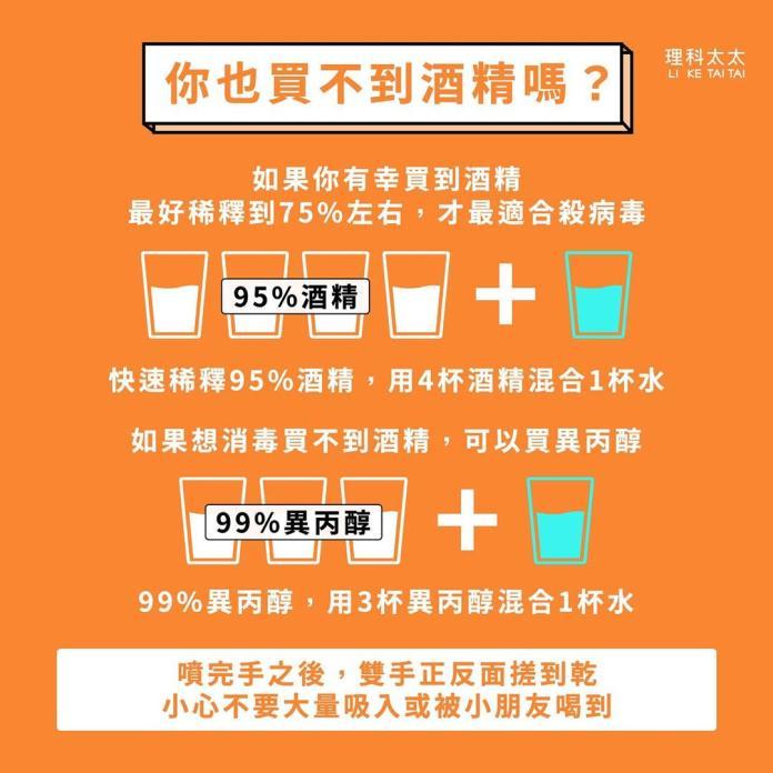 <br> ▲理科太太製作圖表,向大眾分享酒精製作法。(圖/理科太太 IG )