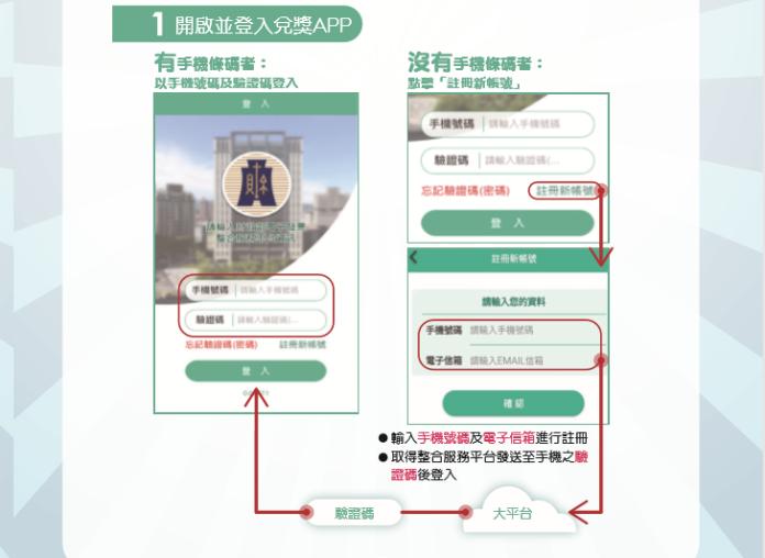 ▲使用官方版「統一發票兌獎」APP第一步驟。(圖/財政部提供)