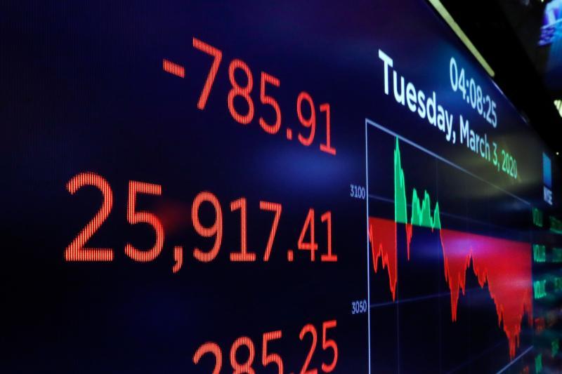 ▲聯準會意外降息 2 碼的舉動未能拯救美股市場, 3 日收盤道指下跌 785.91 點。(圖/美聯社/達志影像)