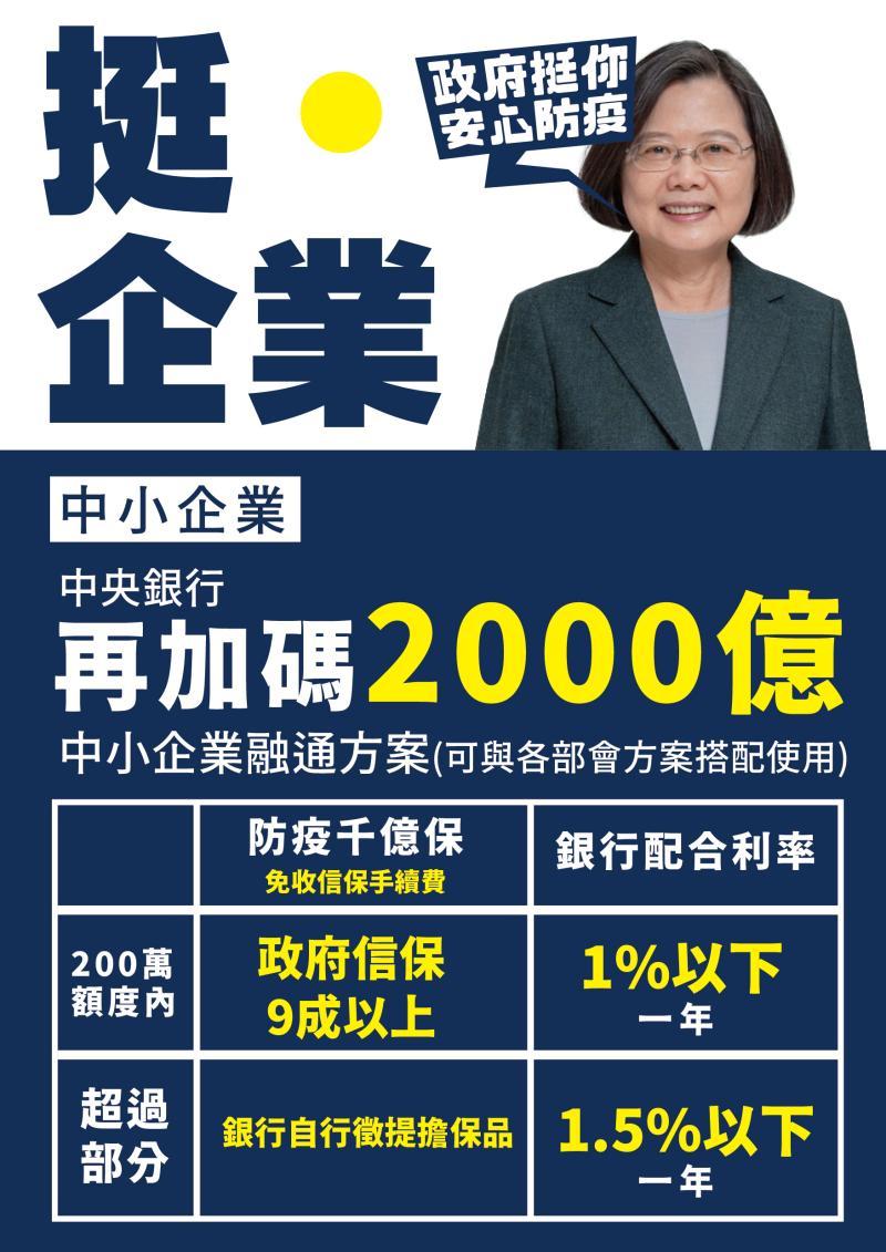 <br> 行政院24日推出防疫紓困最新方案。( 圖 / 行政院提供 )