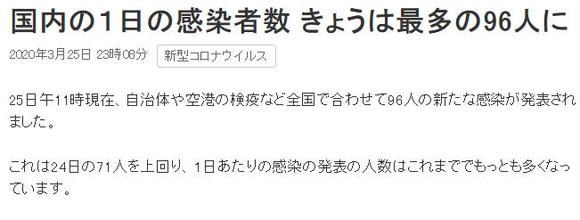 <br> ▲據 NHK 報導,繼昨( 24 )日全日本新增 71 例確診後,今( 25 )日又增加 96 例確診,為日本疫情爆發後單日最高。(圖/翻攝NHK)