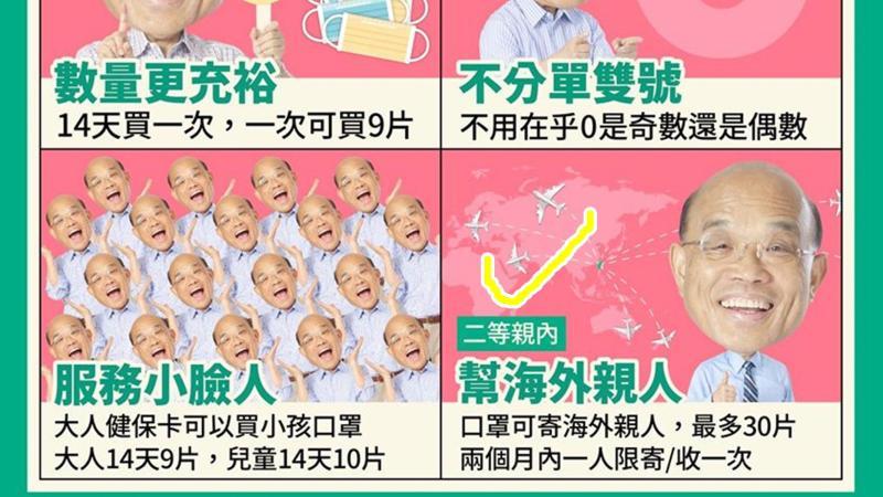 政府30日宣布開放口罩可郵寄海外。(圖 / 行政院長蘇貞昌臉書)