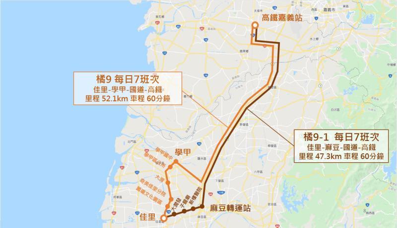 注意!台南公車「橘9線」這天起調整路線