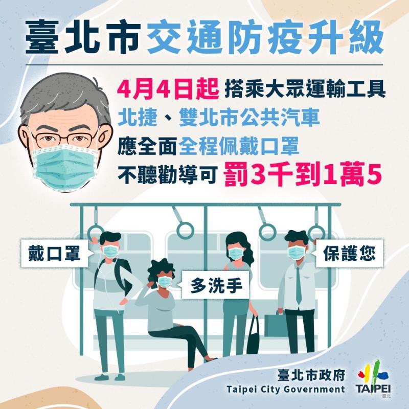 ▲台北市配合中央疫情指揮中心宣布,自即日起實施搭乘大眾運輸工具,全面強制戴口罩。(圖/台北市政府)