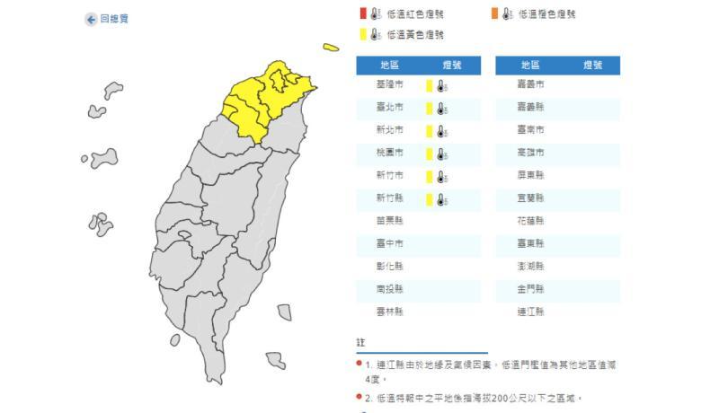 ▲中央氣象局對基隆市、台北市、新北市、桃園市、新竹市、新竹縣發布低溫特報,有10度以下氣溫發生的機率。(圖/擷取自中央氣象局)
