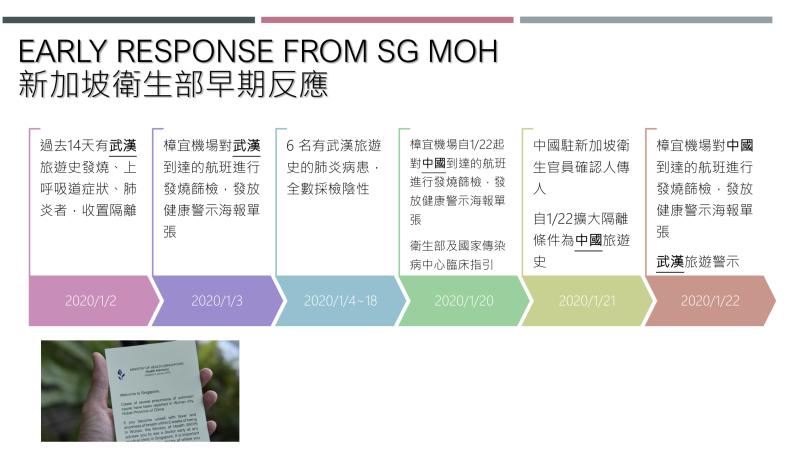 學者曝新加坡成防疫優等生原因 李顯龍:我們信任彼此