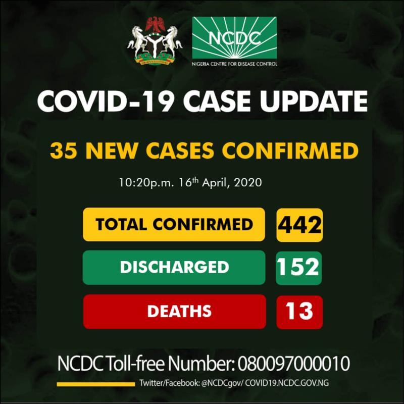 ▲(圖/翻攝奈及利亞CDC)