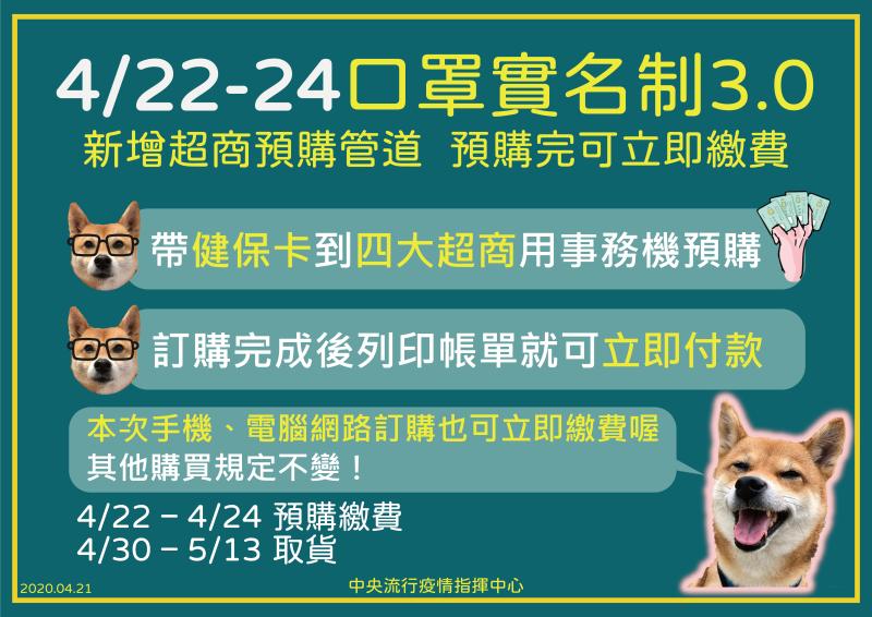 口罩實名制3.0預購流程曝光 帶健保卡到4大超商就搞定