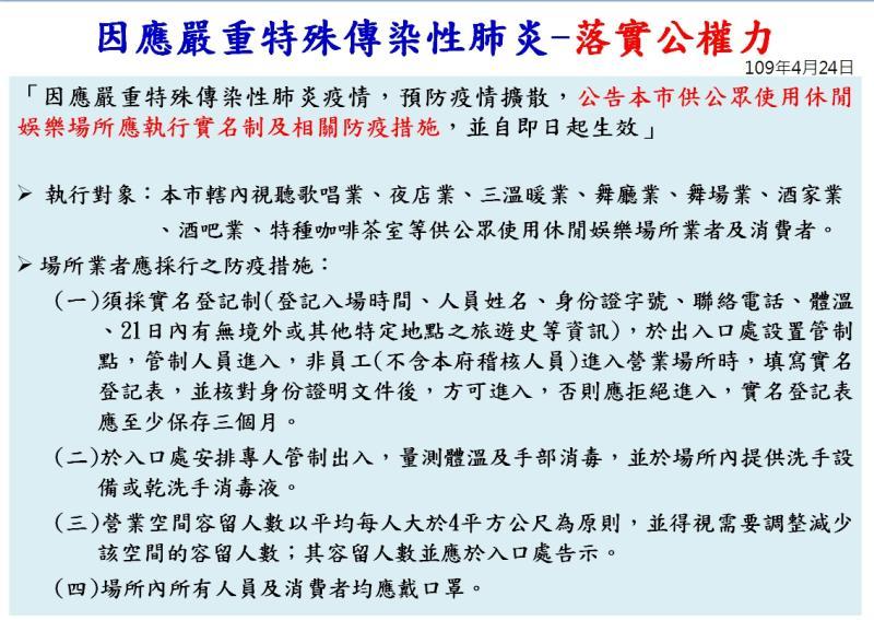 ▲ 高市公眾使用休閒娛樂場所應執行「實名制」及相關防疫措施。(圖/高市衛生局提供)