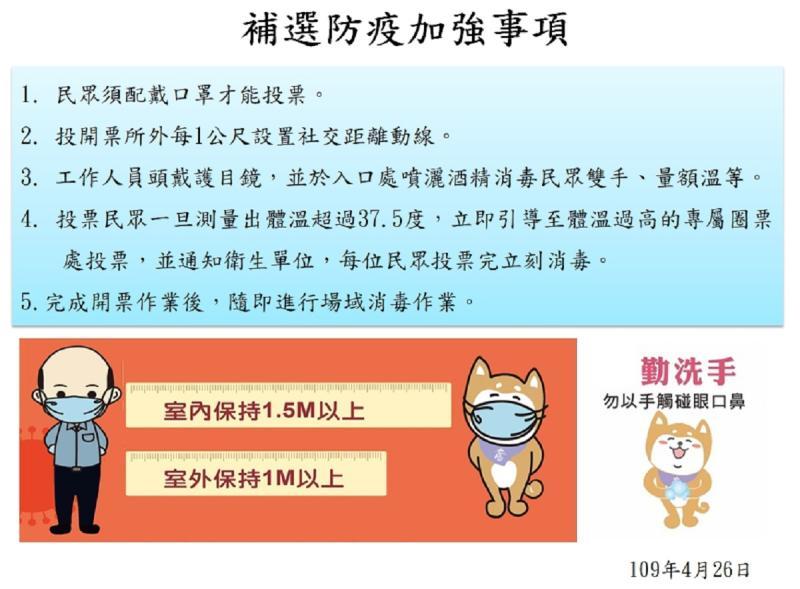 ▲高雄市政府今(26)日公布補選防疫事項。(圖/記者郭俊暉攝,2020.04.26)