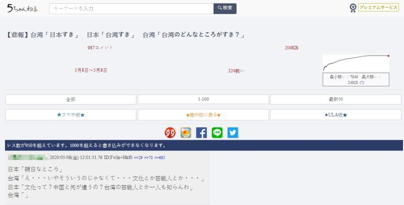 ▲日本網友以「喜歡台灣哪裡」為題進行討論。(圖/翻攝
