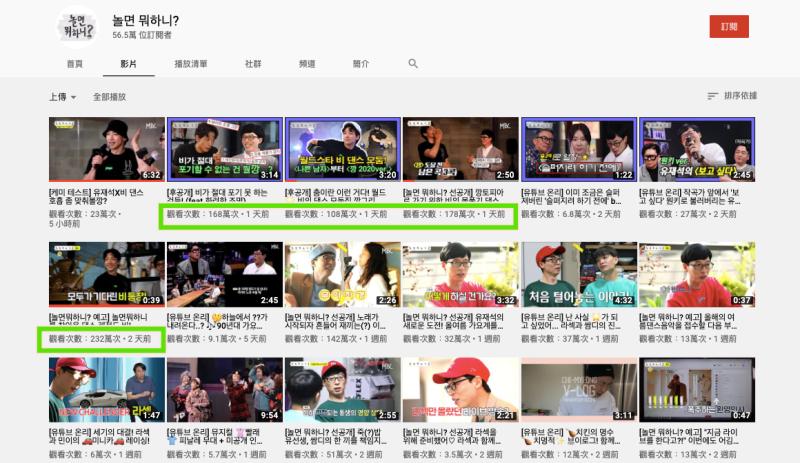 ▲Rain(綠框)為該節目頻道創下百萬觀看人次紀錄。(圖/놀면