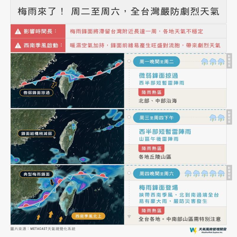 ▲彭啟明提到,本次梅雨鋒面影響的時程,大致可以分為三個階段。(圖/翻攝自彭啟明臉書)