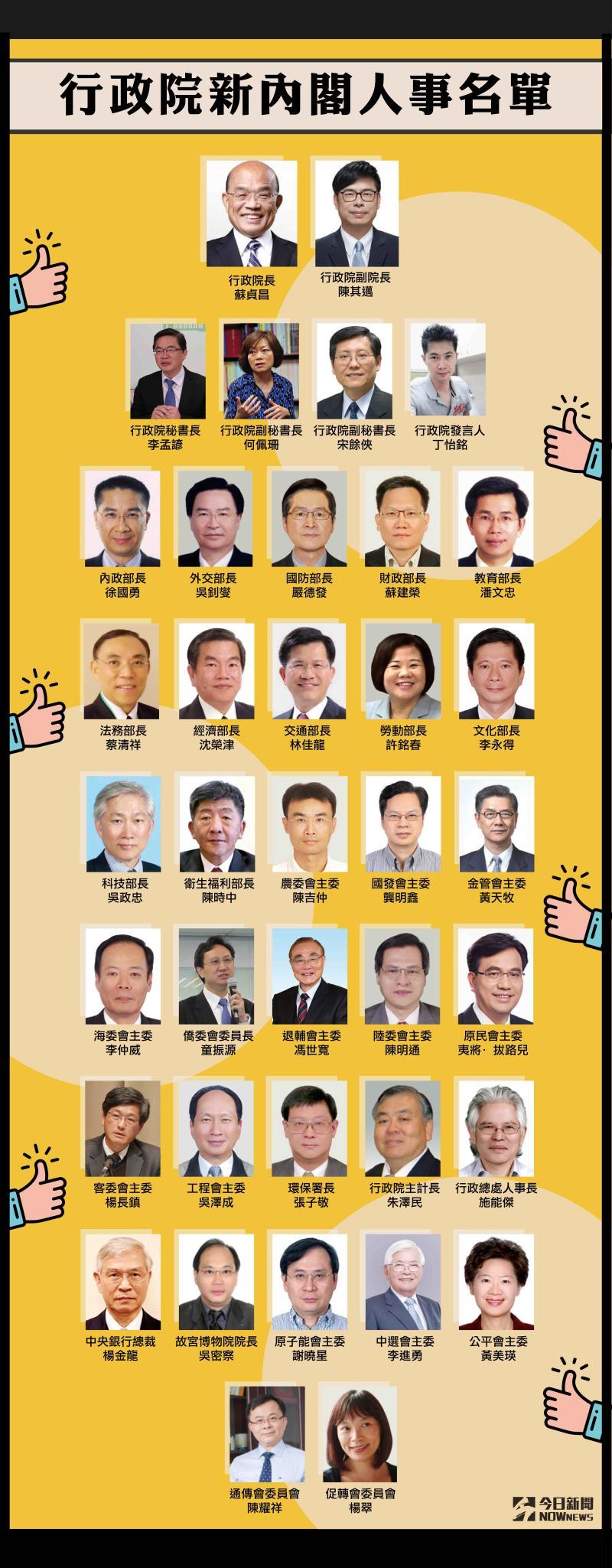 ▲行政院最新內閣人事出爐