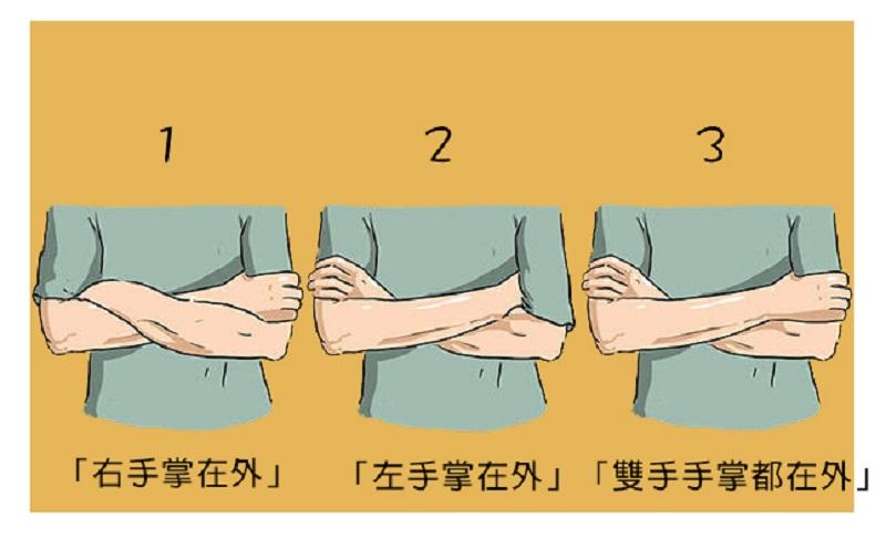 ▲手臂自然交叉最接近哪張圖?測你的「人格特質」。(圖/翻攝自Look Pretty)
